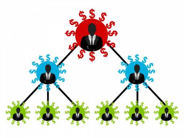 Lợi ích của hình thức kinh doanh đa cấp