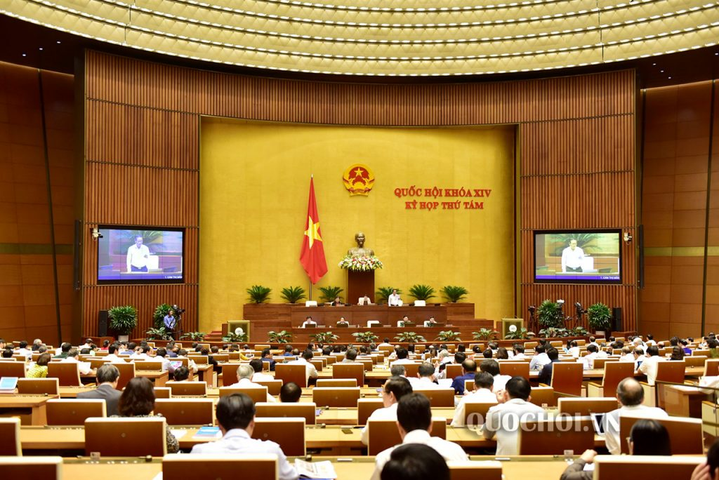Mục đích của nghị quyết được Quốc Hội ban hành