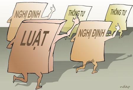 Phân biệt sự khác nhau của Nghị quyết, nghị định và thông tư