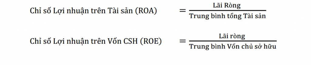 Mối liên hệ giữa chỉ số ROE và các chỉ số tài chính khác